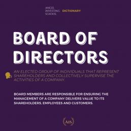 Board Of Directors Definition
