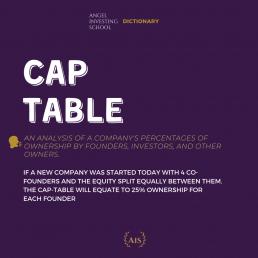 Cap Table Definition